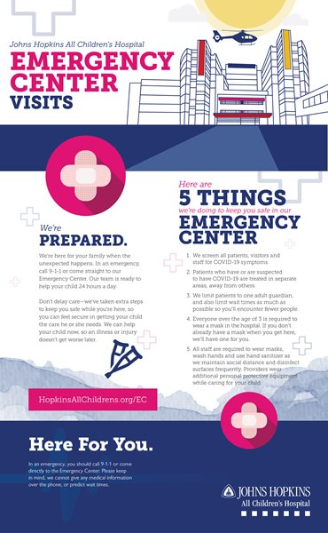 An infographic about the Emergency Center at Johns Hopkins All Children's Hospital